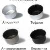 Чаша для мультиварки - як вибрати покриття каструлі, види чаш, відгуки.