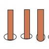 Як побудувати паркан своїми руками? Мій варіант побудови паркану на дачі