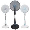 Як вибрати вентилятор, типи і види вентиляторів.